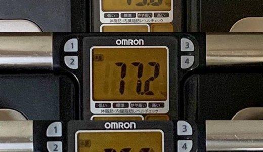 こんにちは年明けから新しく3名パーソナルトレーニング担当させて頂いてます成果を自覚するためにも任意でデータをとっておりますので一部ご紹介しますね2020.1.102020.2.102020.3.10 (見えにくいですが75.5kg)効率良いメニューと本人の意識しだいで必ず効果はでるのですね今後も継続していきます!来月から昼トレコース新設ですので是非#スポーツクリニックthesuns #パーソナルトレーニング #夜トレ #昼トレ #定期測定日 #ダイエット #美ボディ #ひきしめ #筋トレ #自重エクササイズ #無理なく出来る @thesuns2006